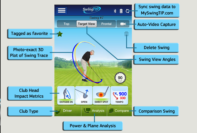 swingtip features
