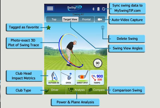 swingtip features